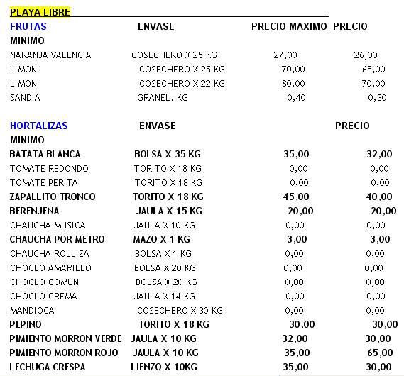 Lista de precios de frutas hd 1080p 4k foto - Verduras lista de nombres ...