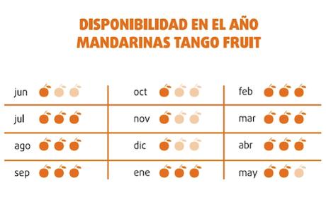 La mandarina Tango ya puede suministrarse ocho meses al año a8507018582